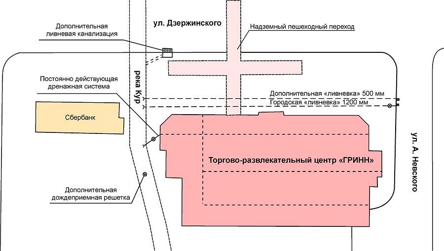Схема ливневой канализации.