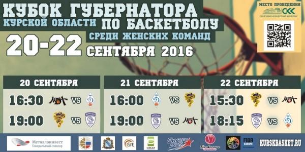 ВКурске стартует розыгрыш Кубка губернатора побаскетболу среди женских команд