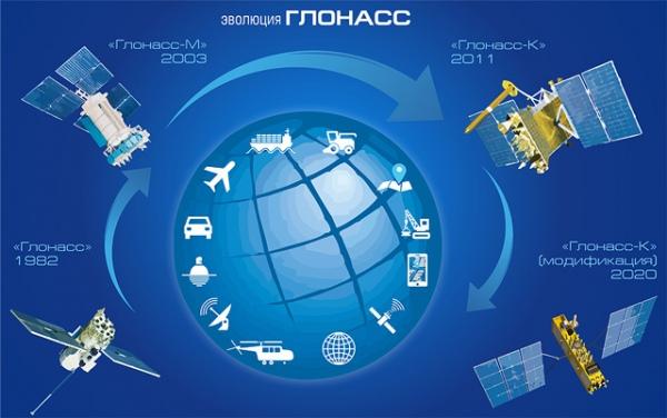 Курская область возглавила рейтинг регионов, активно использующих ГЛОНАСС