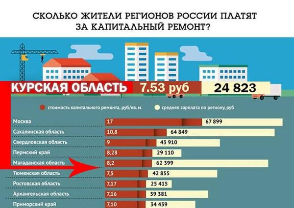 """Рейтинг """"Курчатов ТВ"""""""