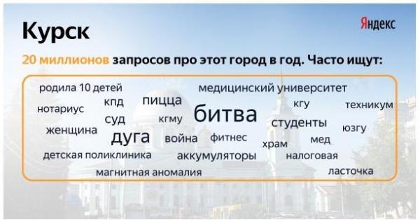 Яндекс исследовал поисковые запросы о Курске