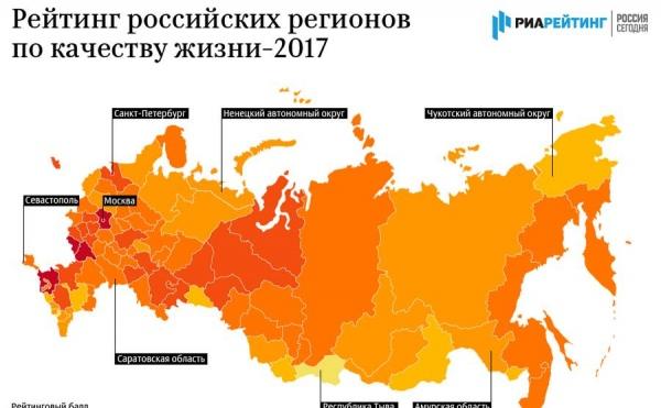 Курская область второй год подряд заняла 15-е место в рейтинге качества жизни